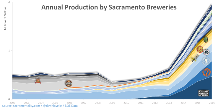 Sacramentality-SacBreweryProduction-2016-dml.png